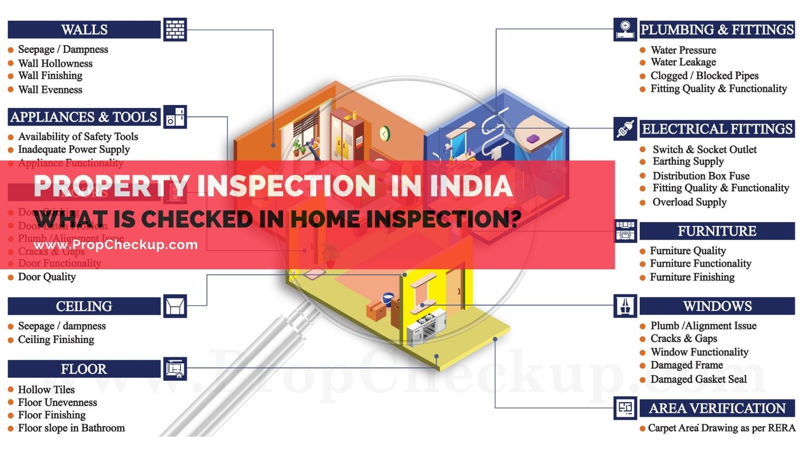 What-is-checked-in-Home-Inspection.j